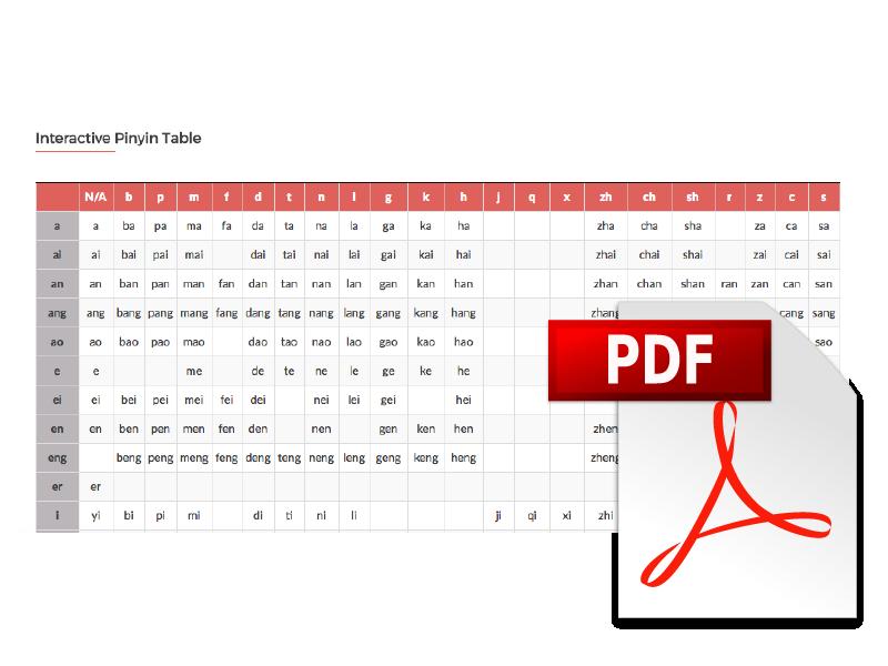 get free pinyin pdf lesson