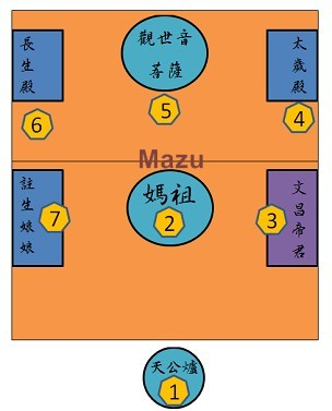 how to pray in chinese temple plan 1-on-1 online Chinese lessons