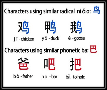 Chinese writing showing radicals