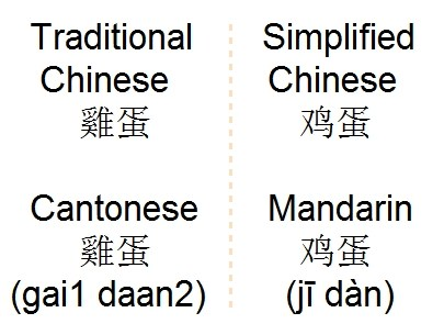 differences between cantonese vs mandarin tones