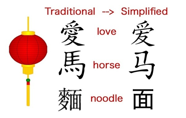 Differences between simplified and traditional characters