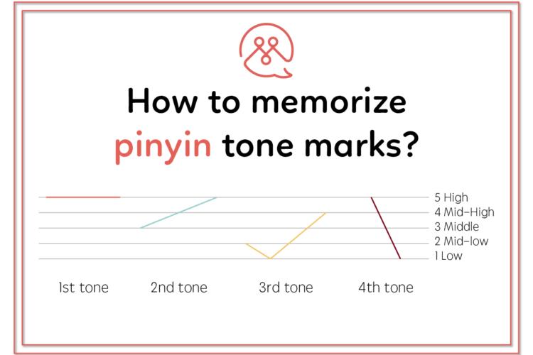 How to memorize Chinese pinyin tone marks | TutorMandarin
